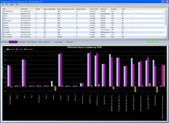 NETSURVEYOR 2.0.9686.0