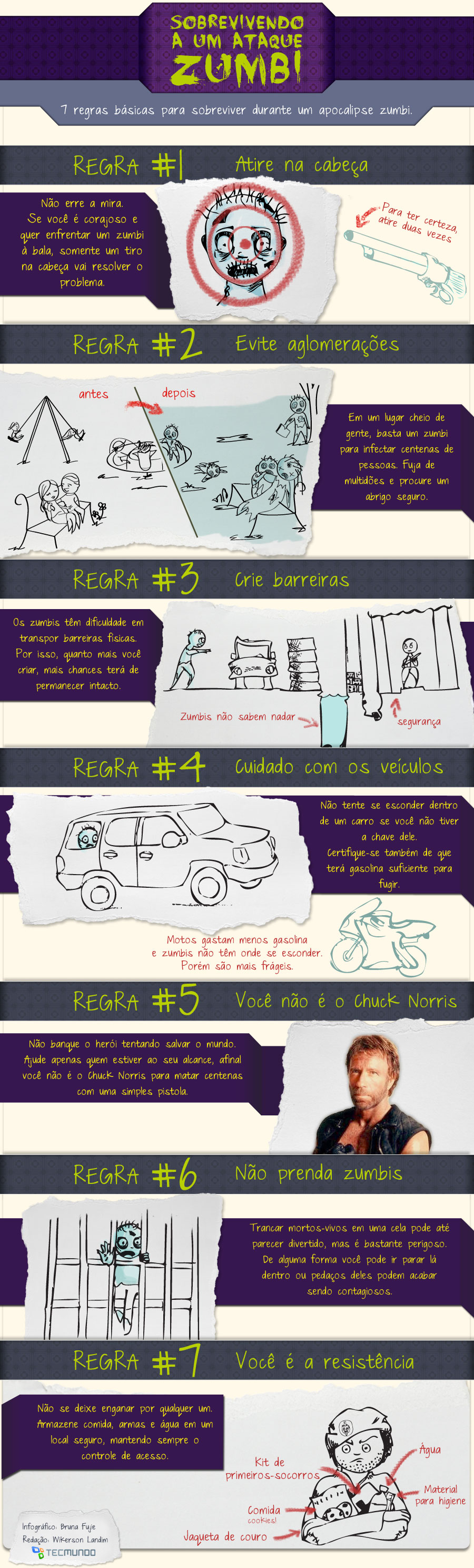 Infográfico - Como sobreviver a um ataque zumbi [infográfico]