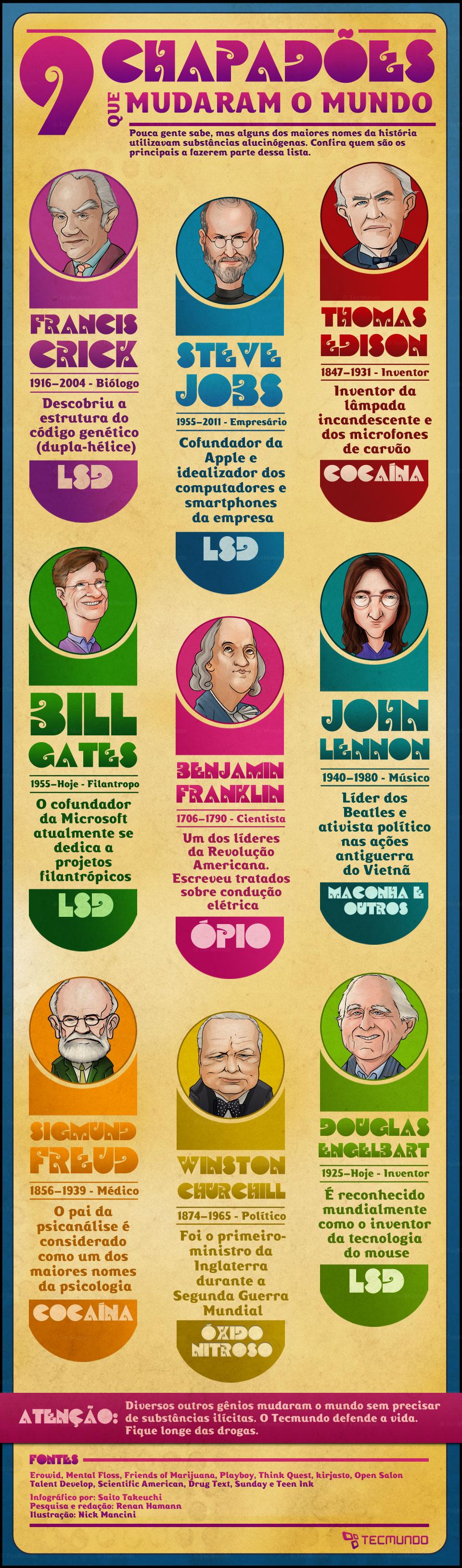 Infográfico - 9 gênios chapadões que mudaram o mundo [infográfico]