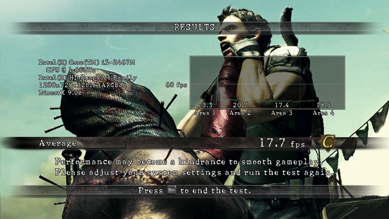 Resultado do benchmark do jogo Resident Evil 5