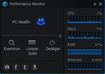 Monitore o desempenho da CPU e memória RAM.
