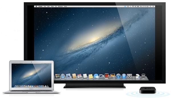 É possível perceber a presença da Lei de Fitt em sistemas como o Mac OS X