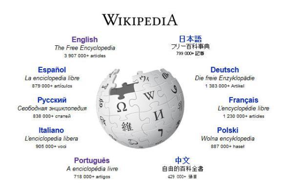 Agora você pode baixar a Wikipedia para o seu computador 218779193055