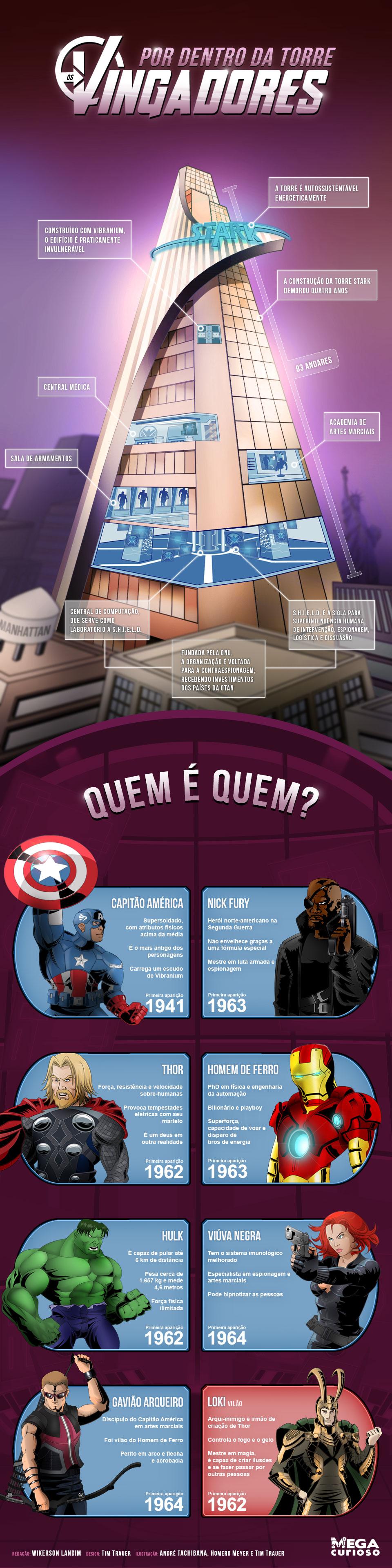 Infográfico - Por dentro da torre de Os Vingadores [infográfico]