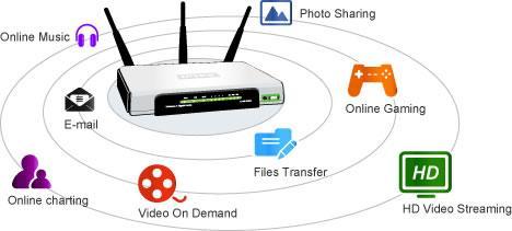 Wireless ou cabo: qual é o melhor?