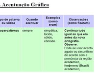 Acessando o conte�do
