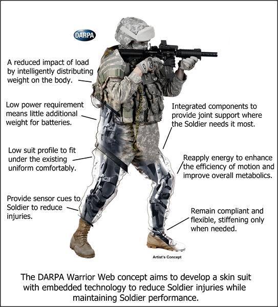 DARPA desenvolve novo tipo de exoesqueleto militar