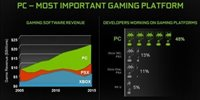 NVIDIA: PC � a plataforma de games mais importante do momento