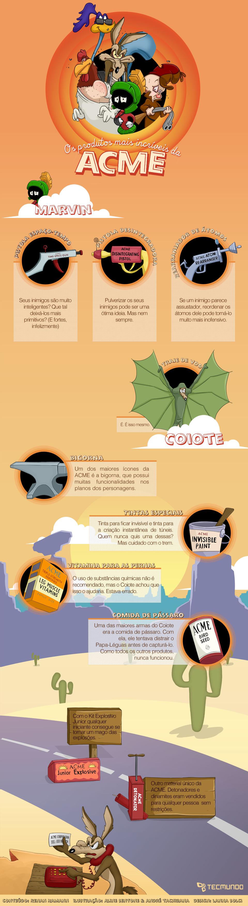 Os produtos mais incríveis da ACME [infográfico]
