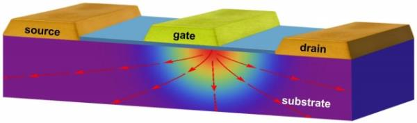 Novo material dissipador de calor pode revolucionar o mundo das CPUs