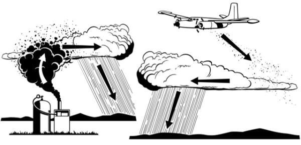 Entenda a tecnologia que promete controlar a chuva