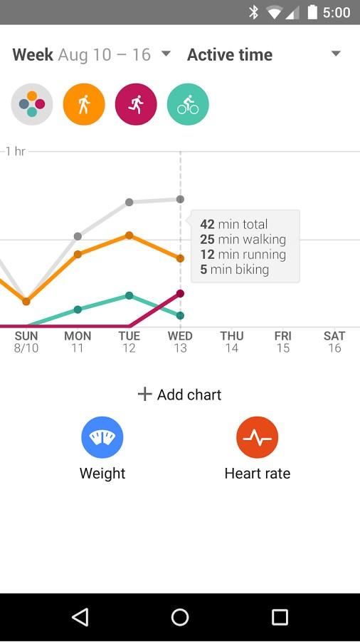 Google Fit - Imagem 2 do software