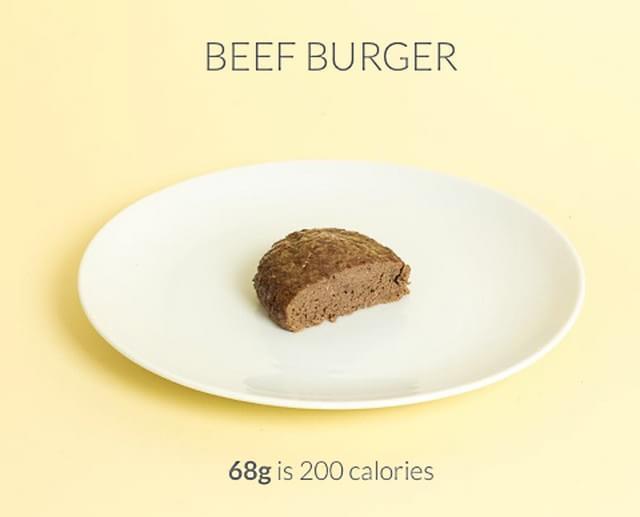 Novo aplicativo mostra em imagens o equivalente a 200 calorias 20153512797541