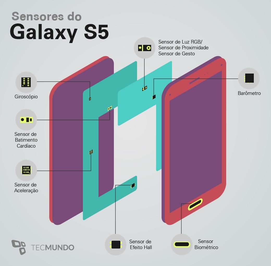 samsung galaxy s5 instruction manual download
