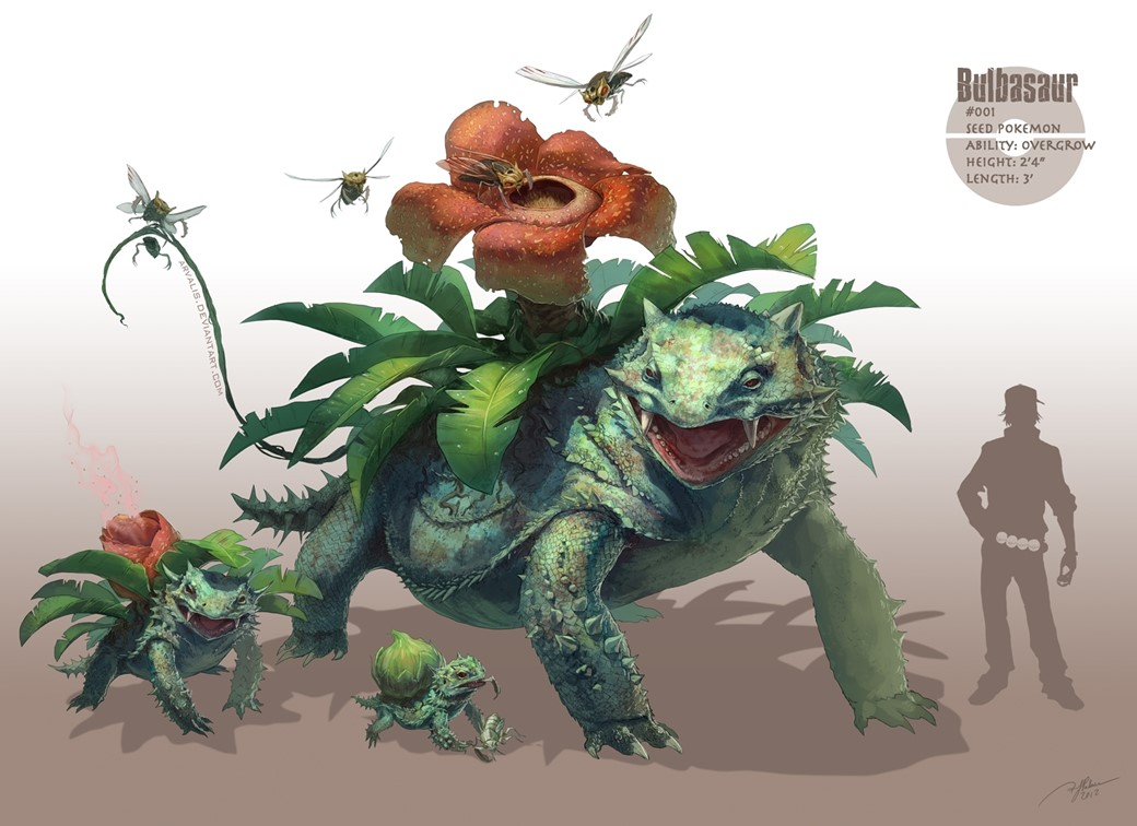 E se os Pokémons tivessem que respeitar a teoria evolucionista?