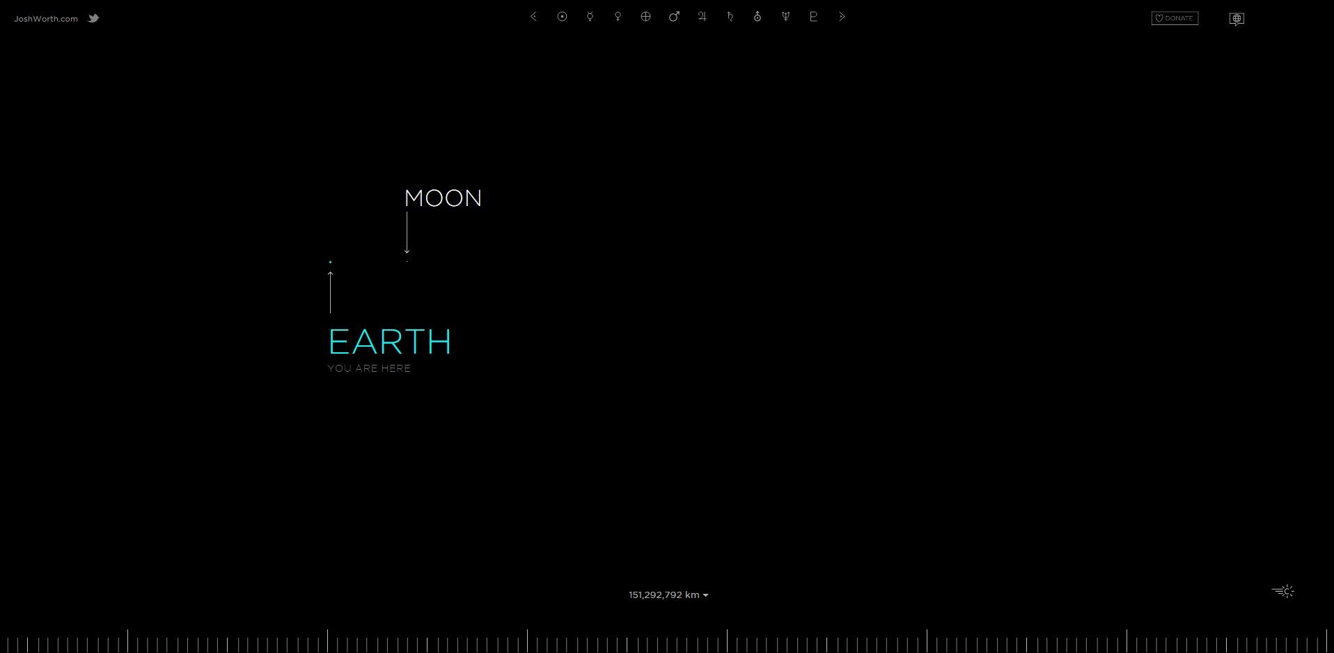 O pixel da Lua e o ligeiramente maior que representa a Terra. Não se perca, você está aqui!