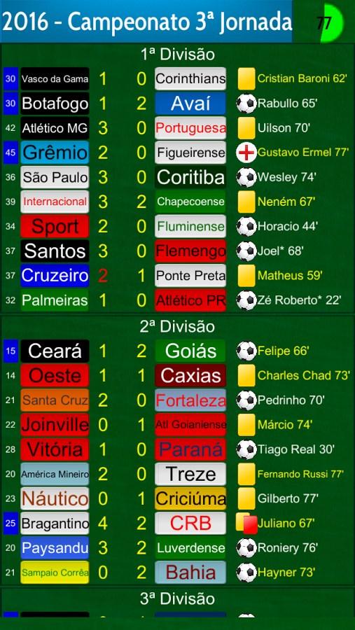 registro do elifoot 2012 gratis