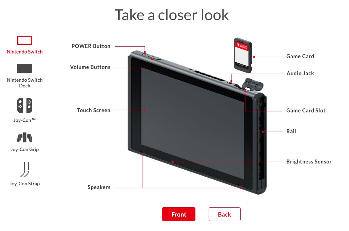 Especificações do Nintendo Switch são reveladas e batem com especulações