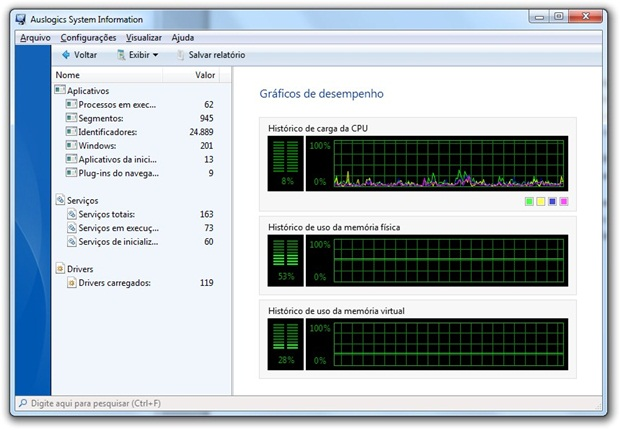 Monitoramento do CPU.