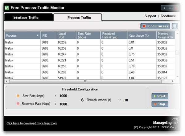 Free Process Traffic Monitor Tool