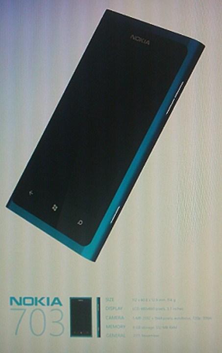Suposta imagem do Nokia 703