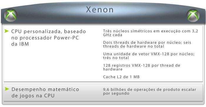 Xenon -