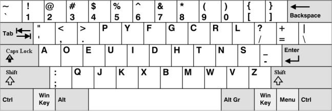 Disposição das teclas no teclado Dvorak.
