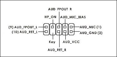 Exemplo da disposição dos pinos para conectores frontais de audio em uma placa mãe