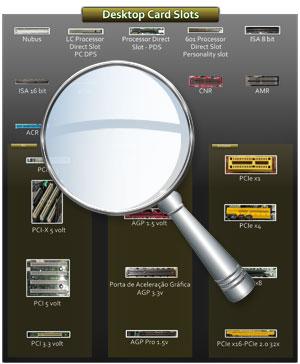 Manutenção de PCs: reconhecendo qualquer peça