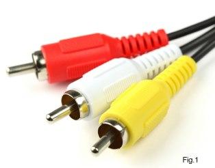 Exemplo de cabo com saída RCA