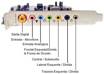 Cada conector executa uma função