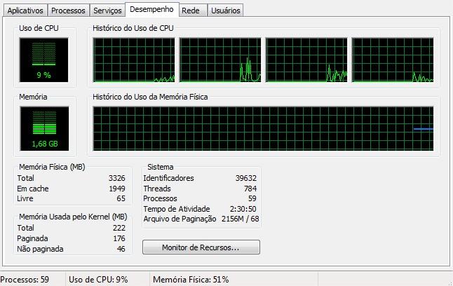Você pode acompanhar o uso de memória RAM no Gerenciador de Tarefas do Windows