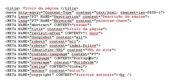Cabeçalho básico de edição de meta tags