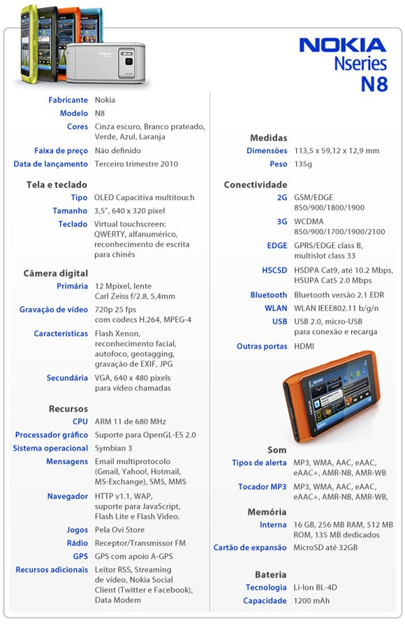 Especificações técnicas do Nokia N8