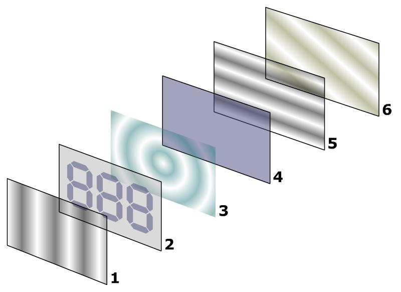 Camadas que compõem um painel LCD