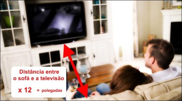 Distância mínima em relação a TV