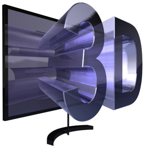 A padronização das imagens 3D.