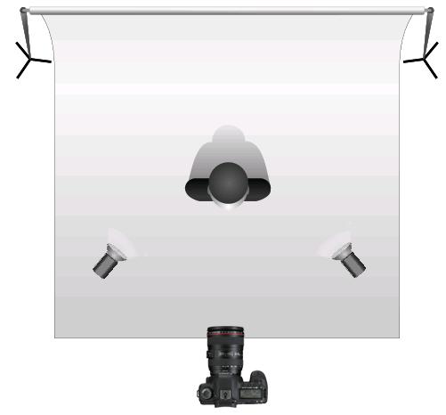Esquema de iluminação para retratos usados em documentos