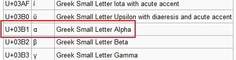 Escolhendo uma letra na Wikipedia.