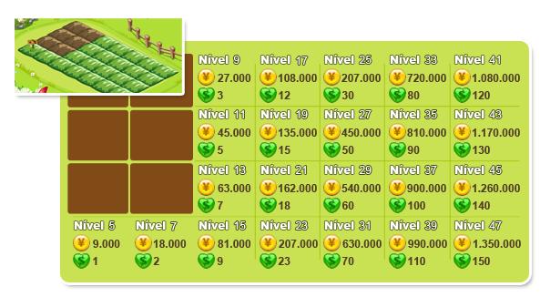 Para crescer mais e mais, não há outro jeito a não ser comprar moedas verdes.