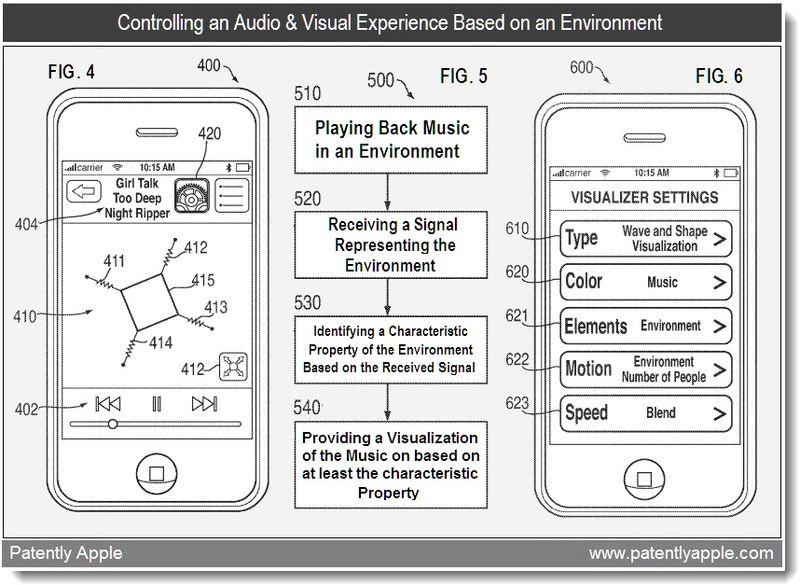 Novas patentes da Apple para mouse, teclado e visualizador