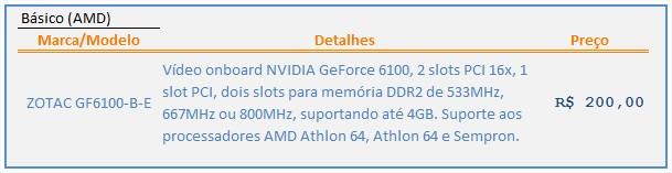 Básico - AMD