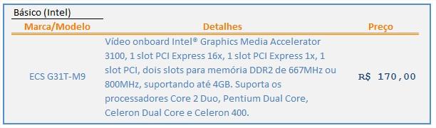 Básico - Intel