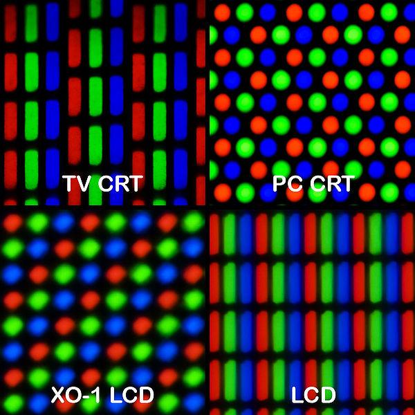 Diferentes padrões de dots formam os pixels de todos os tipos de tela