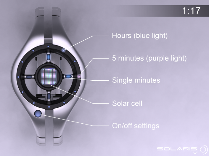 Solaris V1 e como contar as horas