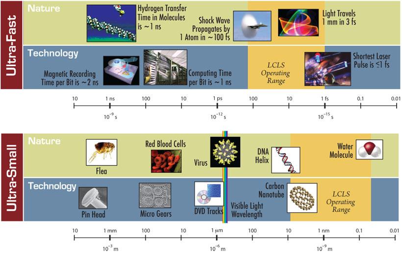 Formas de análise do laser para diferentes materiais