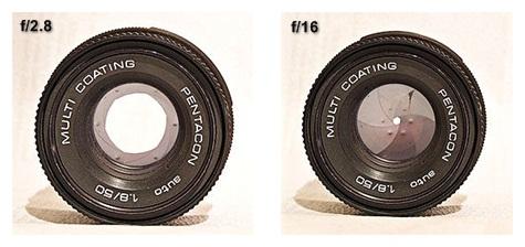 Diferentes tamanhos de abertura do diafragma