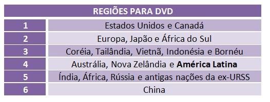 Regiões para o DVD