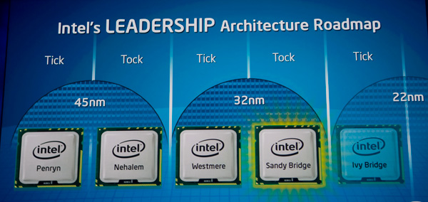 Diferencias entre los procesadores Intel Core i3, i5 e i7