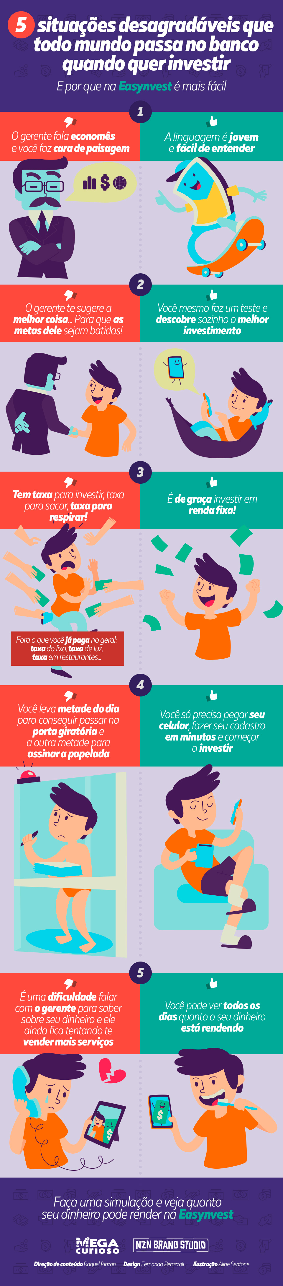 5 situações desagradáveis que todo mundo passa no banco [infográfico]